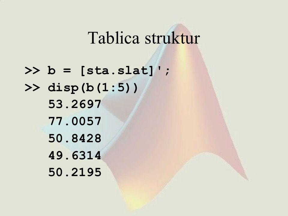 Tablica struktur >> b = [sta.slat] ; >> disp(b(1:5))
